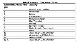 klasyfikacja_lidar