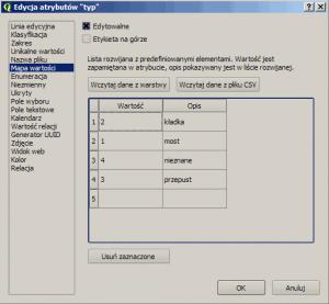 Właściwości pola słownik w QGIS